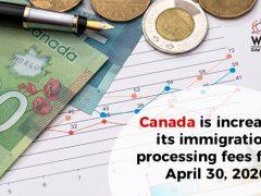 canada processing fee